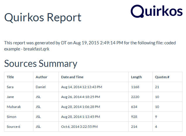 Quirkos qualitative report